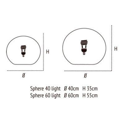 Medidas de Sphere Light