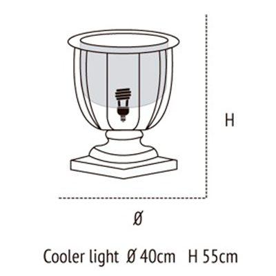 Medidas de cooler light